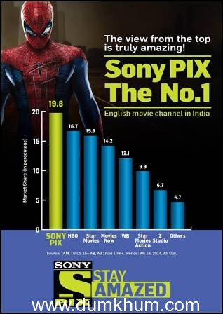 SONY PIX is the No.1 English movie channel in India!