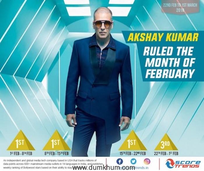 Akshay Kumar score trends