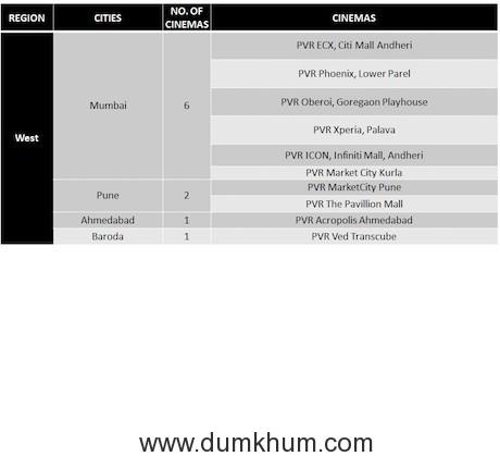 List of Cinemas (2)