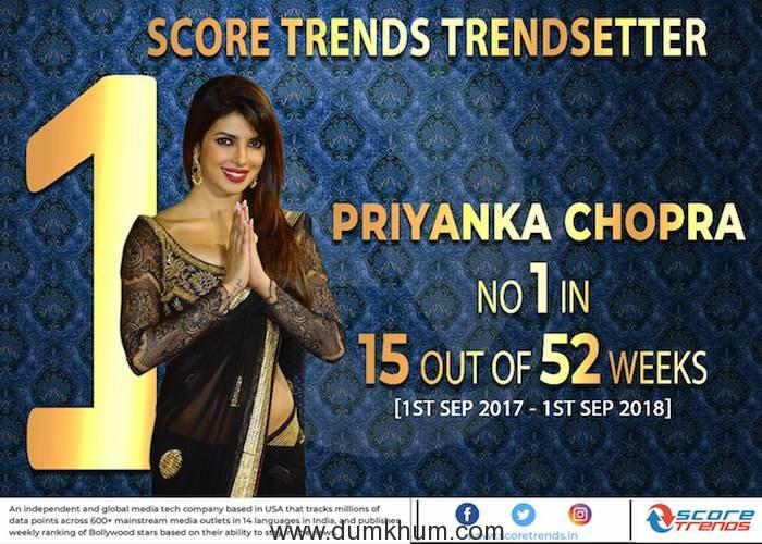 Priyanka Chopra Trendsetter