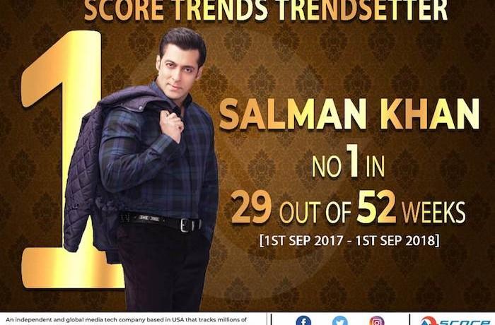 Salman Khan and Priyanka Chopra are trendsetters
