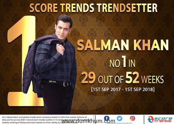 Salman Khan Trendsetter