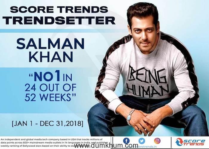 Salman trendsetter o the year 2018